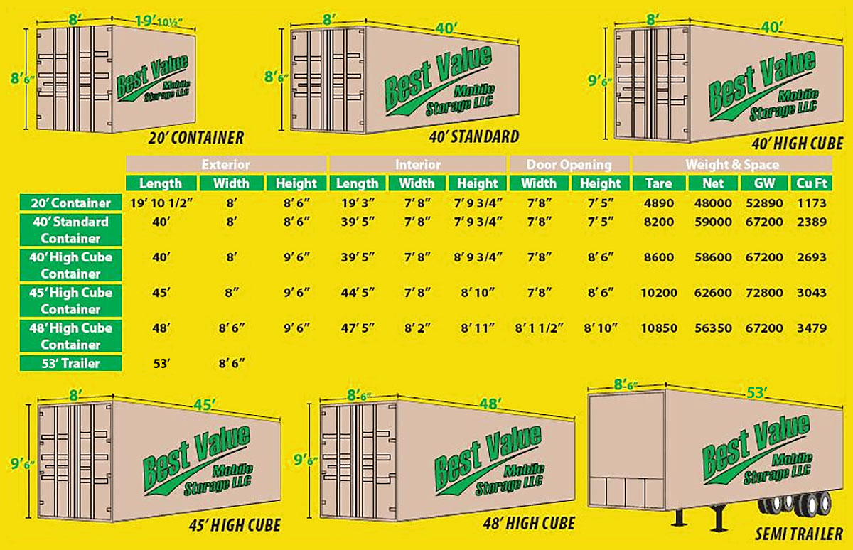 A chart containing the dimensions of containers and trailers available at Best Value Mobile Storage LLC
